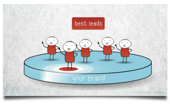 quickly identify the best leads